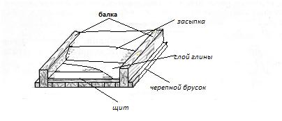 Щитовой потолок1