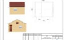 Разрешение на строительство индивидуального дома, оформление строительства и какие документы нужны.