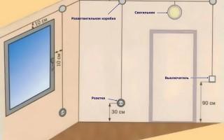 Если нужно поменять электропроводку в квартире