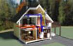 Сроки и порядки согласования проекта строительства дома или коттеджа.