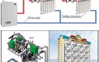 Центральные и автономные системы отопления: общее и различия