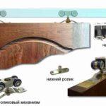 Разновидности подвесных систем для раздвижных дверей