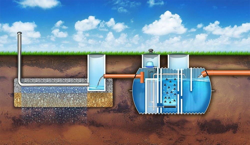 Методы очистки сточных вод частного дома