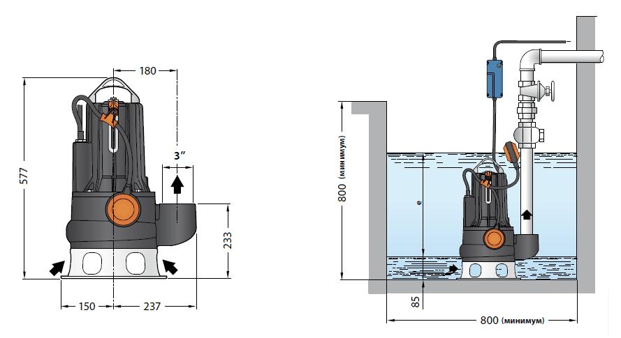 Организация канализации: фекальные насосы