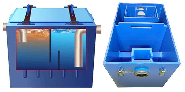 Жироуловитель для очистки сточных вод, которые содержат жиры